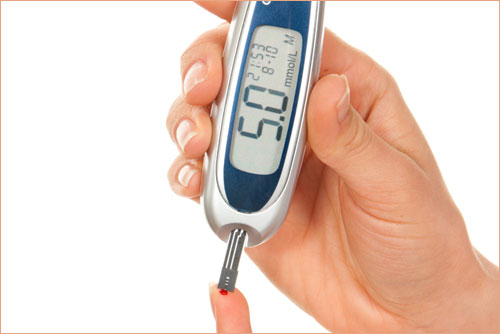 Kairali Treatment for Diabetes